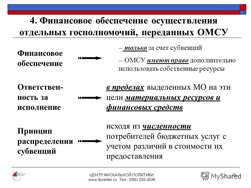 ЦЕНТР ФИСКАЛЬНОЙ ПОЛИТИКИ www.fpcenter.ru Тел.: (095) 205-3536 26 Финансовое обеспечение только за счет субвенций ОМСУ имеют право дополнительно использовать собственные ресурсы Ответствен- ность за исполнение в пределах выделенных МО на эти цели мат
