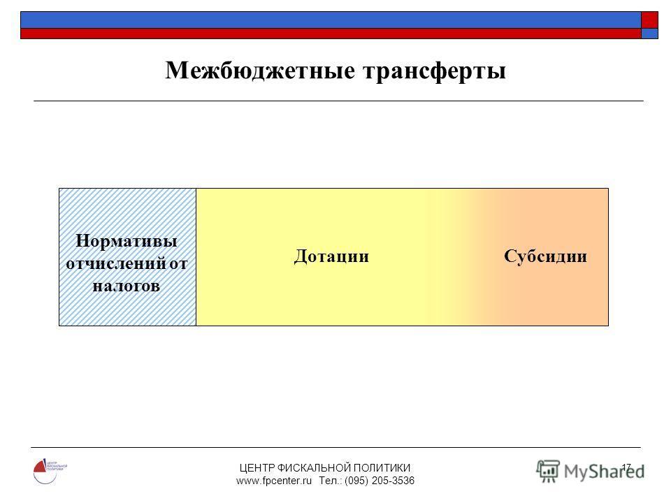 ЦЕНТР ФИСКАЛЬНОЙ ПОЛИТИКИ www.fpcenter.ru Тел.: (095) 205-3536 17 Межбюджетные трансферты Нормативы отчислений от налогов ДотацииСубсидии