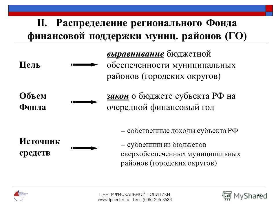 ЦЕНТР ФИСКАЛЬНОЙ ПОЛИТИКИ www.fpcenter.ru Тел.: (095) 205-3536 26 Цель выравнивание бюджетной обеспеченности муниципальных районов (городских округов) Объем Фонда закон о бюджете субъекта РФ на очередной финансовый год Источник средств собственные до
