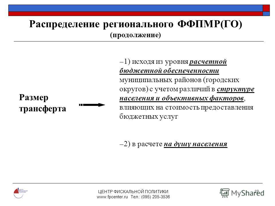 ЦЕНТР ФИСКАЛЬНОЙ ПОЛИТИКИ www.fpcenter.ru Тел.: (095) 205-3536 27 Размер трансферта 1) исходя из уровня расчетной бюджетной обеспеченности муниципальных районов (городских округов) с учетом различий в структуре населения и объективных факторов, влияю