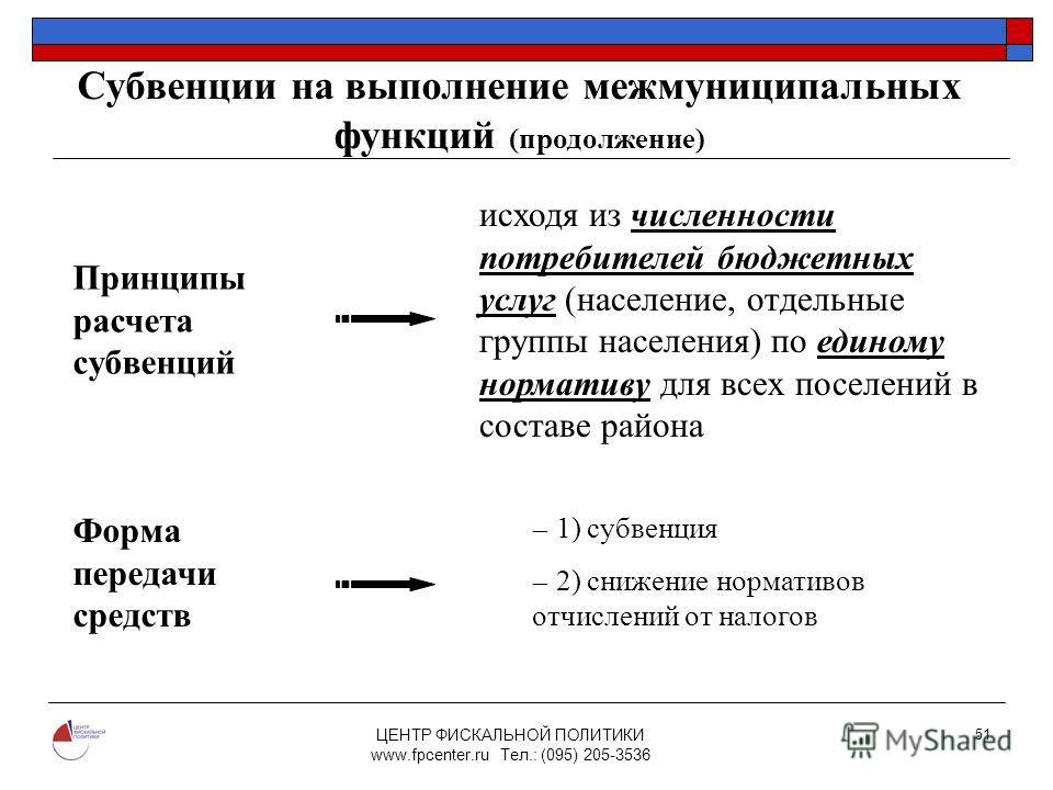 ЦЕНТР ФИСКАЛЬНОЙ ПОЛИТИКИ www.fpcenter.ru Тел.: (095) 205-3536 51 Принципы расчета субвенций исходя из численности потребителей бюджетных услуг (население, отдельные группы населения) по единому нормативу для всех поселений в составе района Форма пер