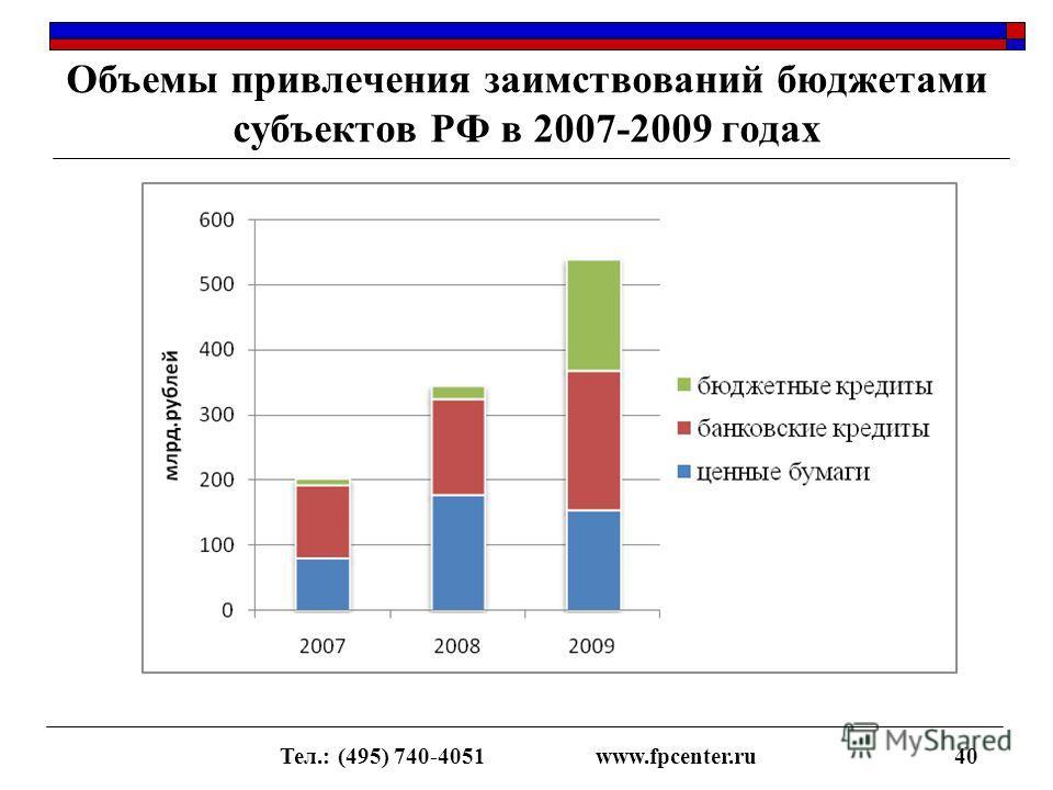 Объемы привлечения заимствований бюджетами субъектов РФ в 2007-2009 годах 40Тел.: (495) 740-4051www.fpcenter.ru