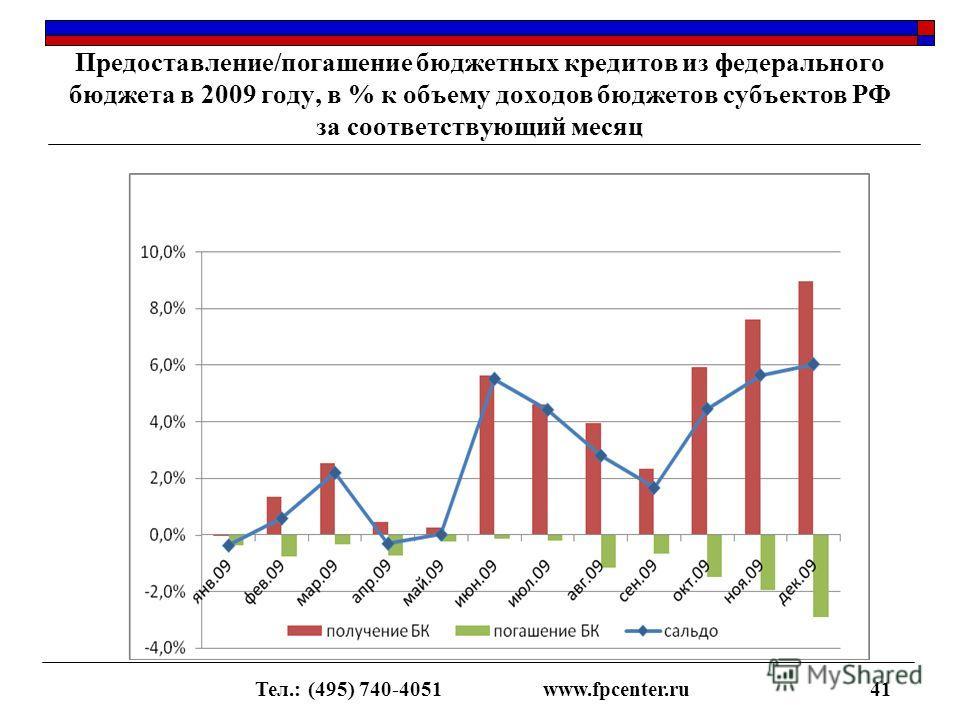 Предоставление/погашение бюджетных кредитов из федерального бюджета в 2009 году, в % к объему доходов бюджетов субъектов РФ за соответствующий месяц 41Тел.: (495) 740-4051www.fpcenter.ru