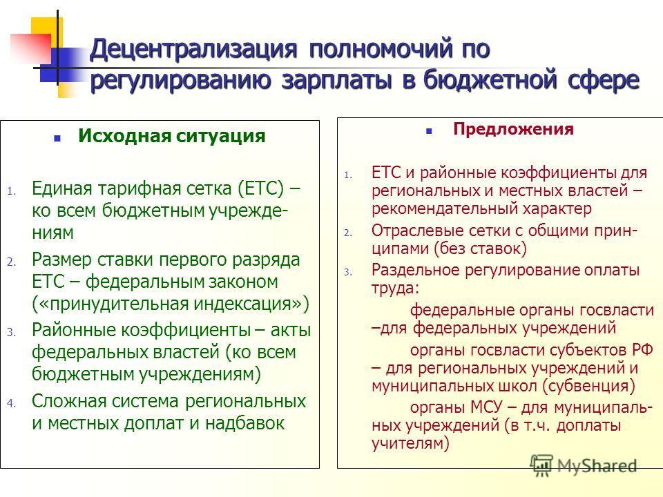 Децентрализация полномочий по регулированию зарплаты в бюджетной сфере Исходная ситуация 1. Единая тарифная сетка (ЕТС) – ко всем бюджетным учрежде- ниям 2. Размер ставки первого разряда ЕТС – федеральным законом («принудительная индексация») 3. Райо