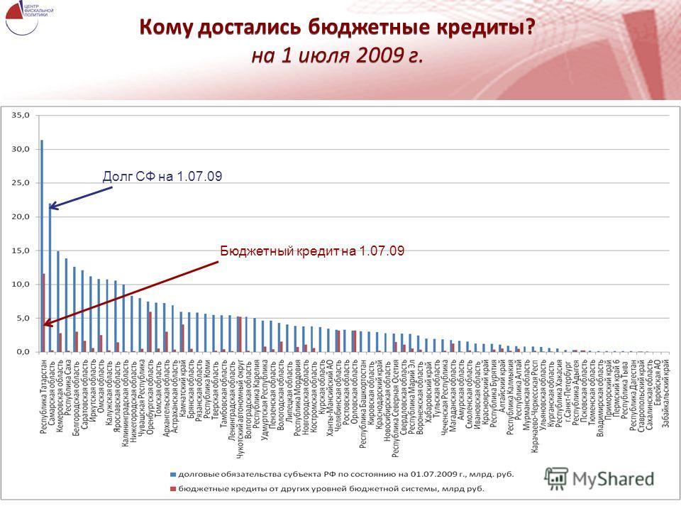 Кому достались бюджетные кредиты? на 1 июля 2009 г. Долг СФ на 1.07.09 Бюджетный кредит на 1.07.09