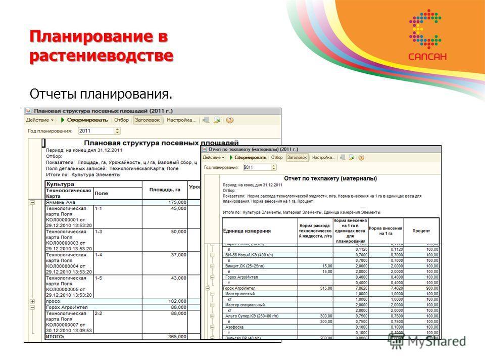 Планирование в растениеводстве Отчеты планирования.