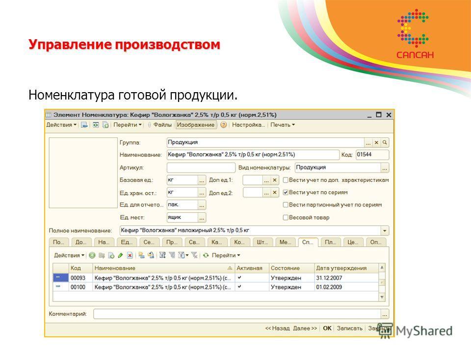 Управление производством Номенклатура готовой продукции.