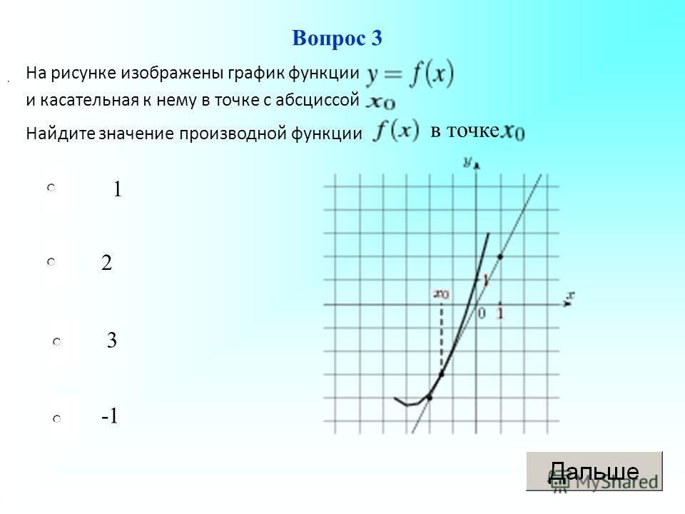 1 2 3 Вопрос 3 На рисунке изображены график функции и касательная к нему в точке с абсциссой Найдите значение производной функции. в точке