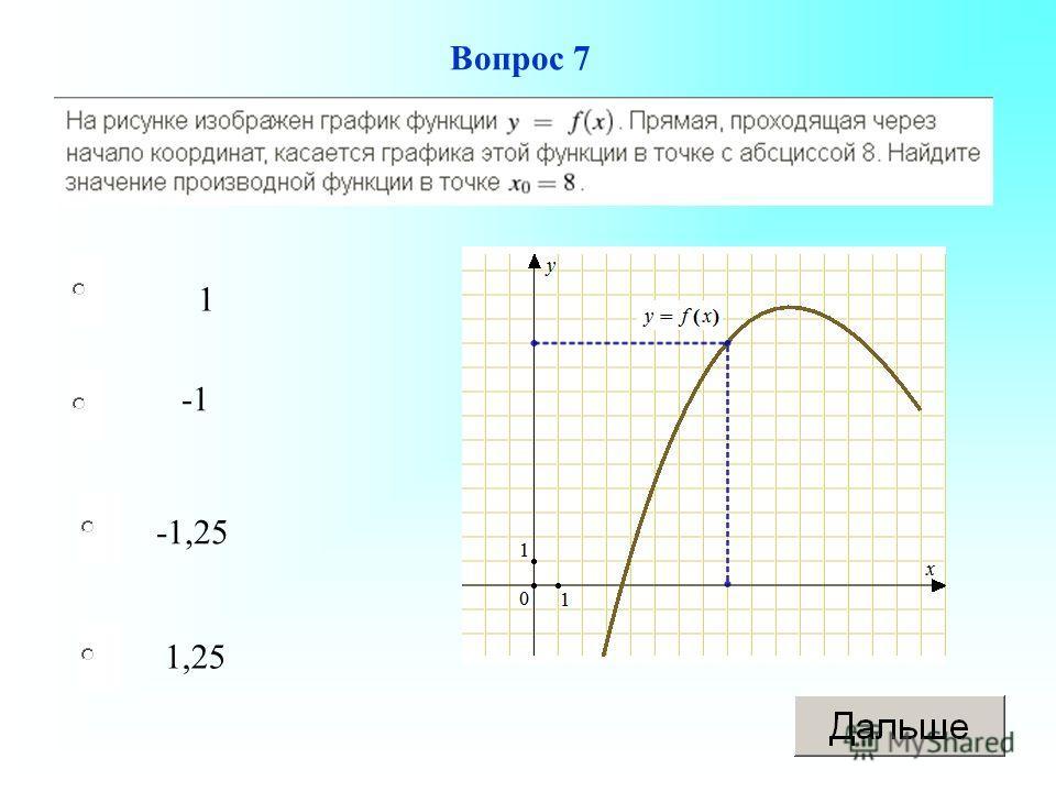 1,25 -1,25 1 Вопрос 7