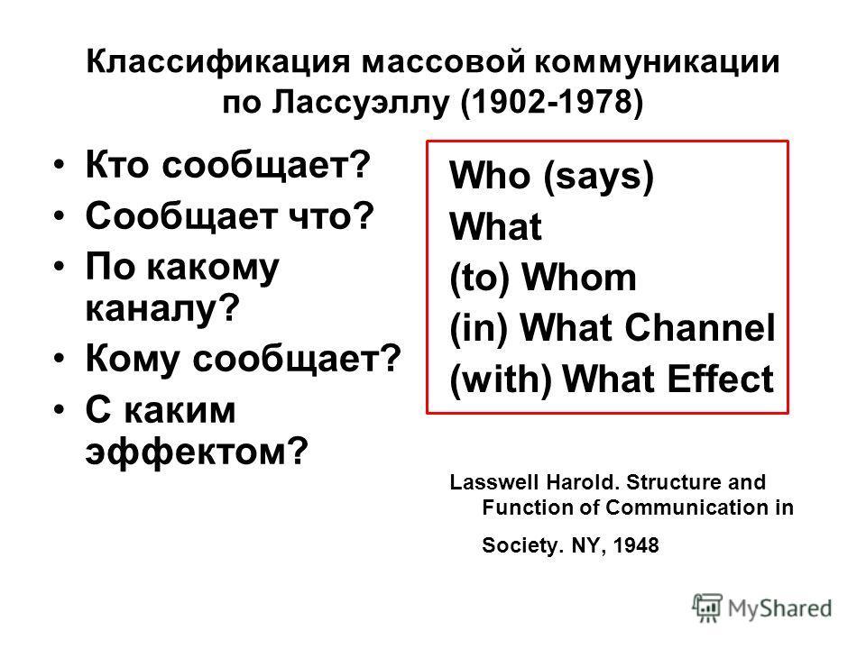 Классификация массовой коммуникации по Лассуэллу (1902-1978) Кто сообщает? Сообщает что? По какому каналу? Кому сообщает? С каким эффектом? Who (says) What (to) Whom (in) What Channel (with) What Effect Lasswell Harold. Structure and Function of Comm