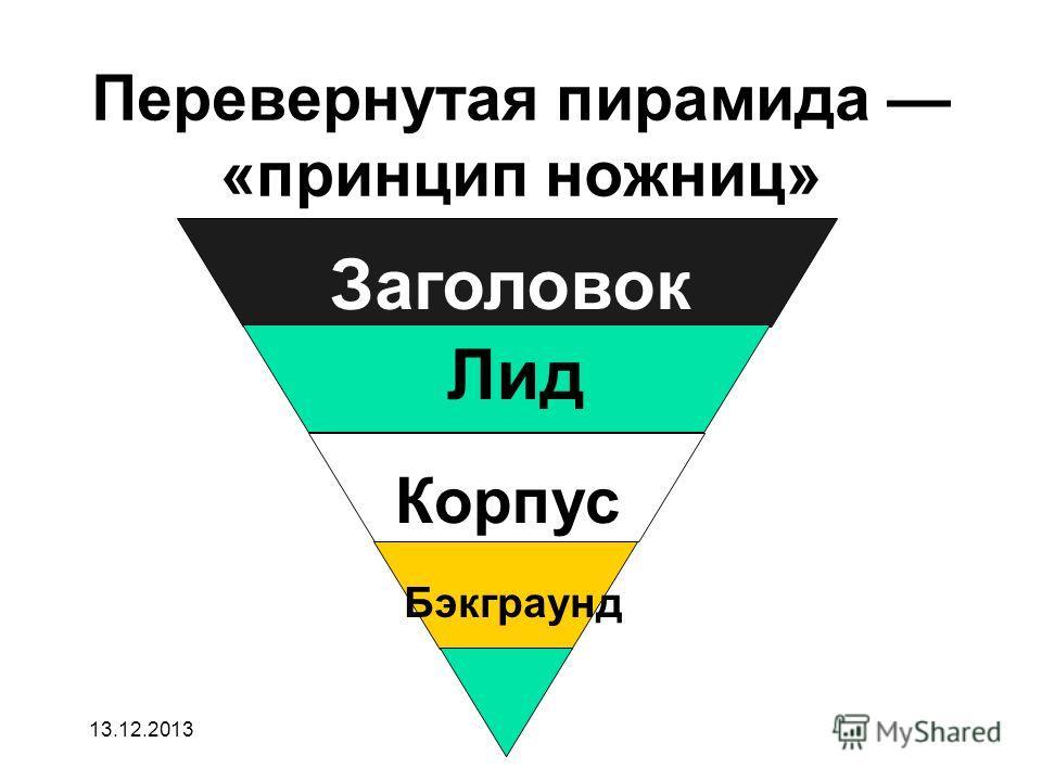 Перевернутая пирамида «принцип ножниц» 13.12.2013 Лид Корпус Бэкграунд Заголовок