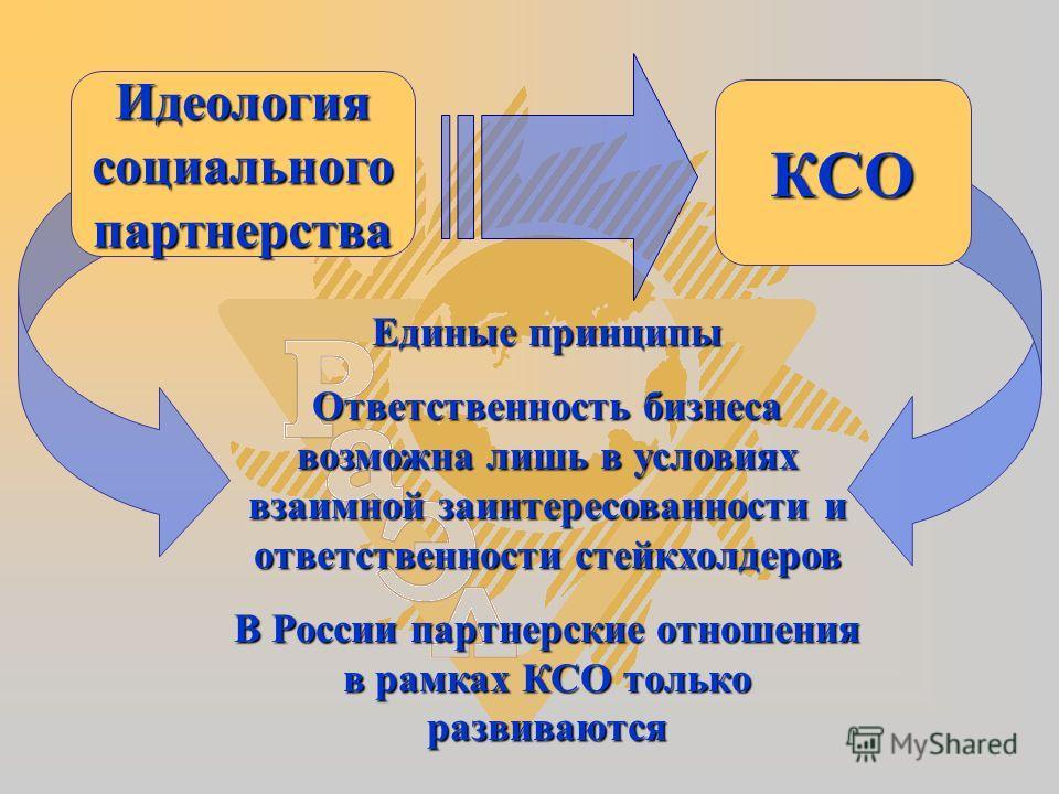 Единые принципы Ответственность бизнеса возможна лишь в условиях взаимной заинтересованности и ответственности стейкхолдеров В России партнерские отношения в рамках КСО только развиваются Идеологиясоциальногопартнерства КСО