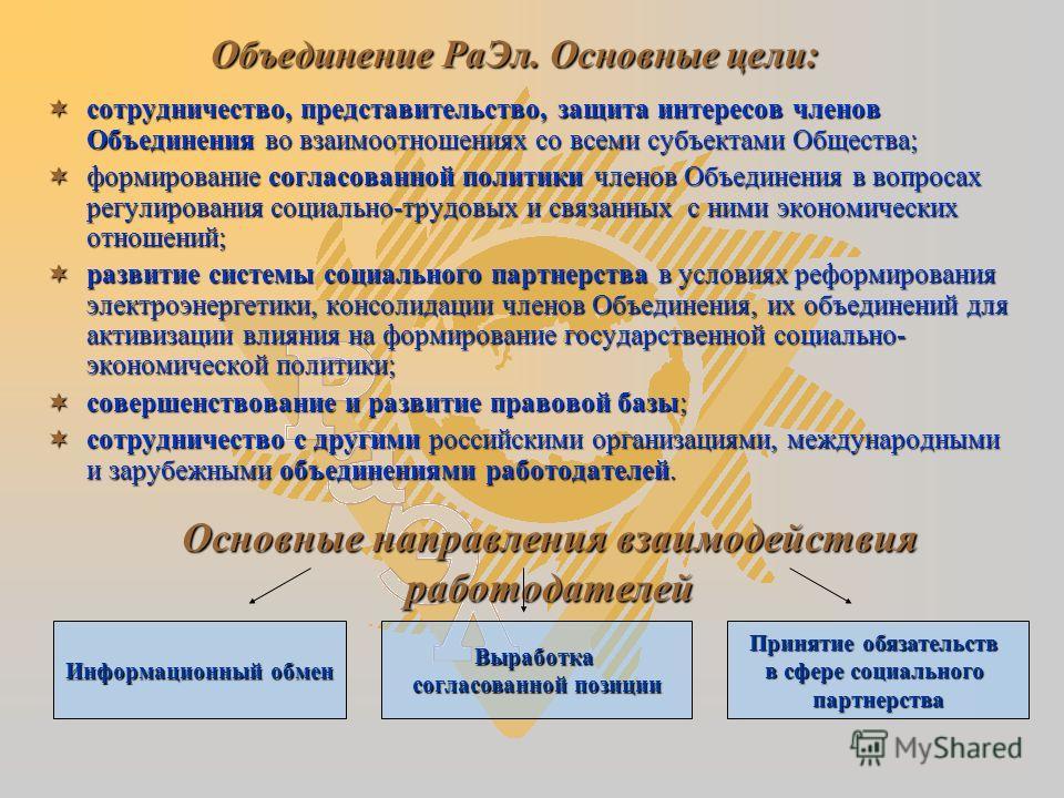 Объединение РаЭл. Основные цели: сотрудничество, представительство, защита интересов членов Объединения во взаимоотношениях со всеми субъектами Общества; сотрудничество, представительство, защита интересов членов Объединения во взаимоотношениях со вс