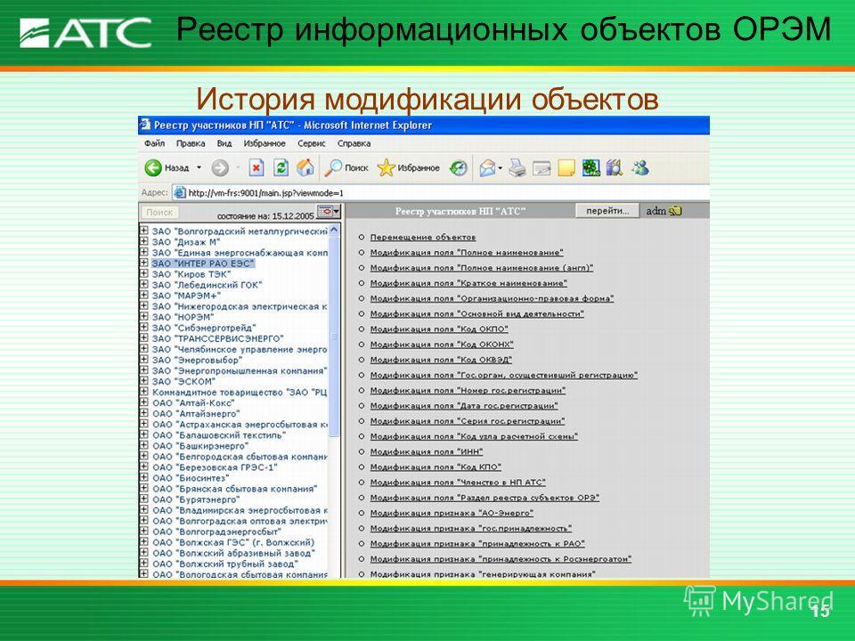 15 История модификации объектов Реестр информационных объектов ОРЭМ