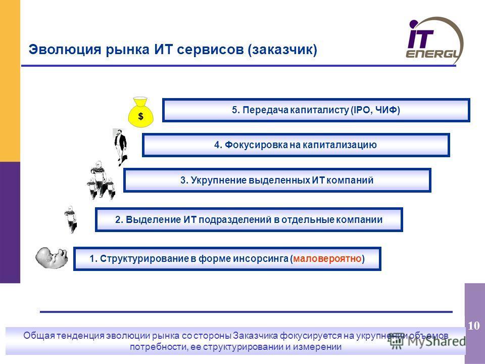 10 Эволюция рынка ИТ сервисов (заказчик) 1. Структурирование в форме инсорсинга (маловероятно) 2. Выделение ИТ подразделений в отдельные компании 3. Укрупнение выделенных ИТ компаний 4. Фокусировка на капитализацию 5. Передача капиталисту (IPO, ЧИФ)