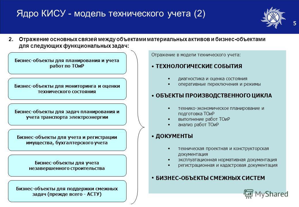 5 Бизнес-объекты для планирования и учета работ по ТОиР Бизнес-объекты для задач планирования и учета транспорта электроэнергии Бизнес-объекты для учета и регистрации имущества, бухгалтерского учета Бизнес-объекты для учета незавершенного строительст