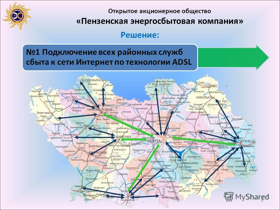 4 Открытое акционерное общество «Пензенская энергосбытовая компания» Решение: 1 Подключение всех районных служб сбыта к сети Интернет по технологии ADSL