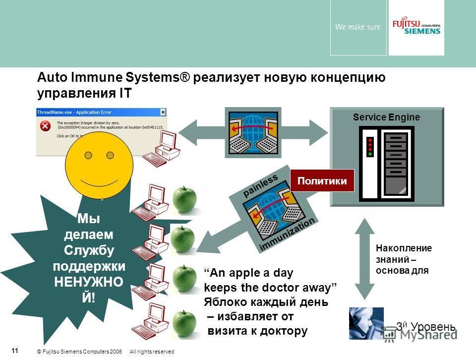 © Fujitsu Siemens Computers 2006 All rights reserved 11 Auto Immune Systems® реализует новую концепцию управления IT Заказчик Service Engine Накопление знаний – основа для 3 й Уровень Мы делаем Службу поддержки НЕНУЖНО Й! An apple a day keeps the doc