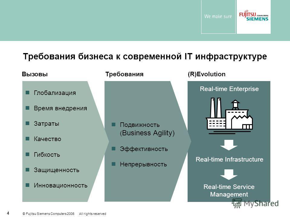 © Fujitsu Siemens Computers 2006 All rights reserved 4 Real-time Enterprise Real-time Infrastructure Real-time Service Management Подвижность ( Business Agility) Эффективность Непрерывность Глобализация Время внедрения Затраты Качество Гибкость Защищ