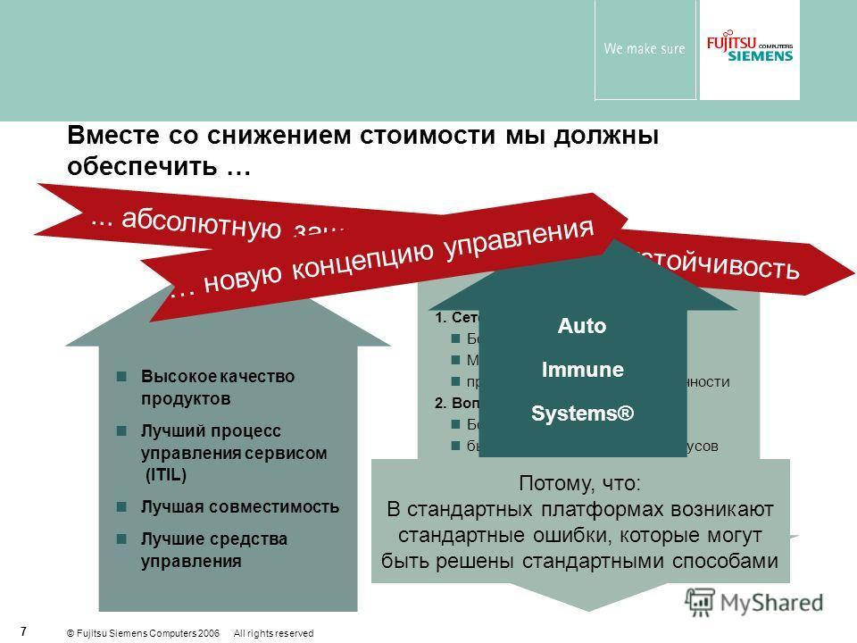 © Fujitsu Siemens Computers 2006 All rights reserved 7 Высокое качество продуктов Лучший процесс управления сервисом (ITIL) Лучшая совместимость Лучшие средства управления Вместе со снижением стоимости мы должны обеспечить … 1. Сетевые бизнес процесс