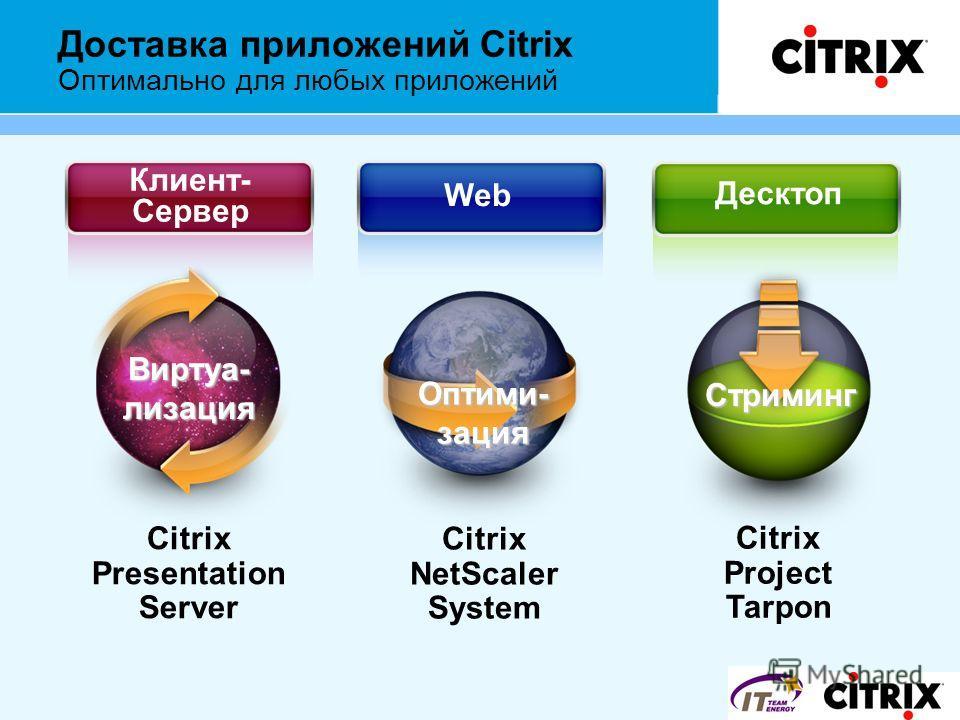Citrix NetScaler System Web Citrix Project Tarpon Десктоп Citrix Presentation Server Клиент- Сервер Доставка приложений Citrix Оптимально для любых приложений Виртуа- лизация Оптими- зация Стриминг
