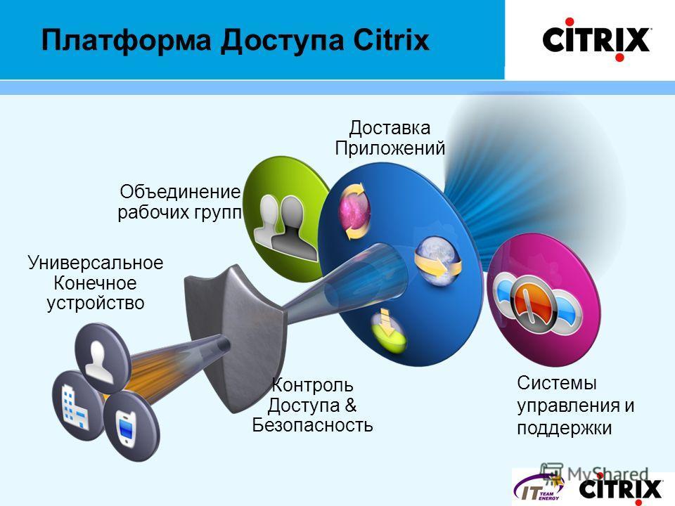 Универсальное Конечное устройство Контроль Доступа & Безопасность Доставка Приложений Системы управления и поддержки Объединение рабочих групп Платформа Доступа Citrix