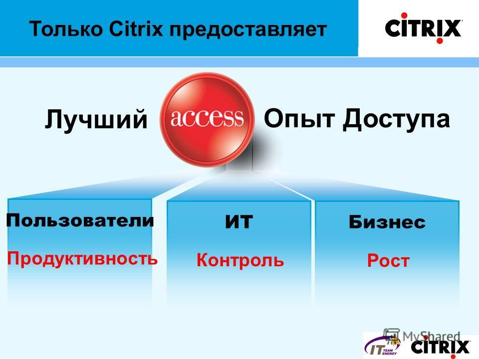 ИТ Контроль Бизнес Рост Только Citrix предоставляет Пользователи Продуктивность Лучший Опыт Доступа