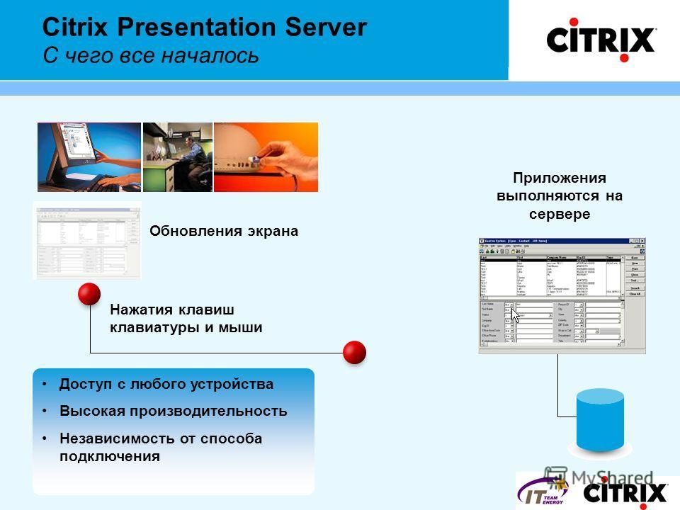 Citrix Presentation Server С чего все началось Доступ с любого устройства Высокая производительность Независимость от способа подключения Нажатия клавиш клавиатуры и мыши Приложения выполняются на сервере Обновления экрана