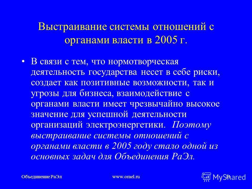Объединение РаЭлwww.orael.ru10 Результаты анкетирования участников семинара-совещания 01 - 02 марта 2005 г.
