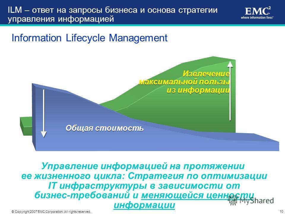 10 © Copyright 2007 EMC Corporation. All rights reserved. ILM – ответ на запросы бизнеса и основа стратегии управления информацией Information Lifecycle Management Управление информацией на протяжении ее жизненного цикла: Стратегия по оптимизации IT