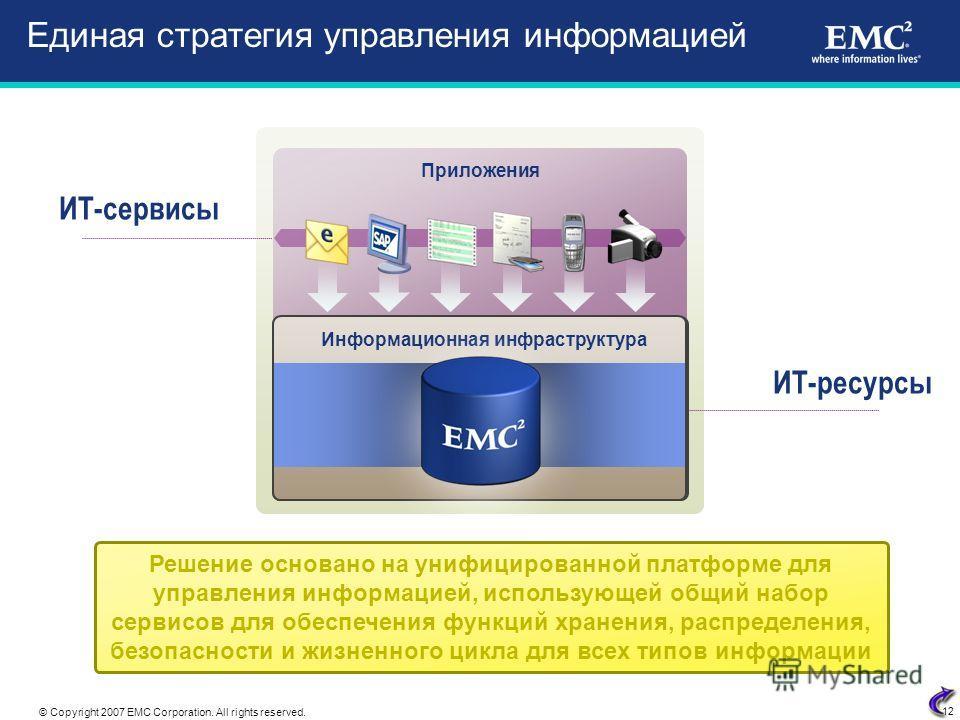12 © Copyright 2007 EMC Corporation. All rights reserved. Приложения GLOBAL CONTENT REPOSITORY ИТ-сервисы ИТ-ресурсы Информационная инфраструктура Решение основано на унифицированной платформе для управления информацией, использующей общий набор серв