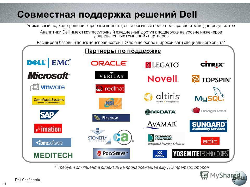 15 Dell Confidential 15 Совместная поддержка решений Dell Партнеры по поддержке Уникальный подход к решению проблем клиента, если обычный поиск неисправностей не дал результатов Аналитики Dell имеют круглосуточный ежедневный доступ к поддержке на уро