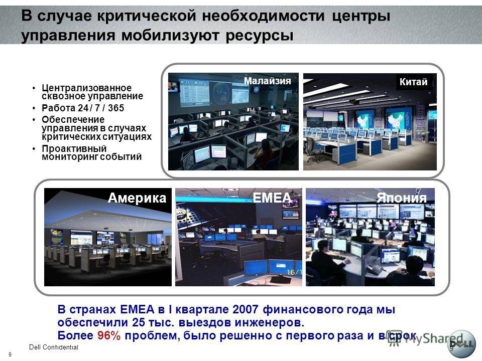 9 Dell Confidential 9 Централизованное сквозное управление Работа 24 / 7 / 365 Обеспечение управления в случаях критических ситуациях Проактивный мониторинг событий В случае критической необходимости центры управления мобилизуют ресурсы АмерикаEMEAЯп