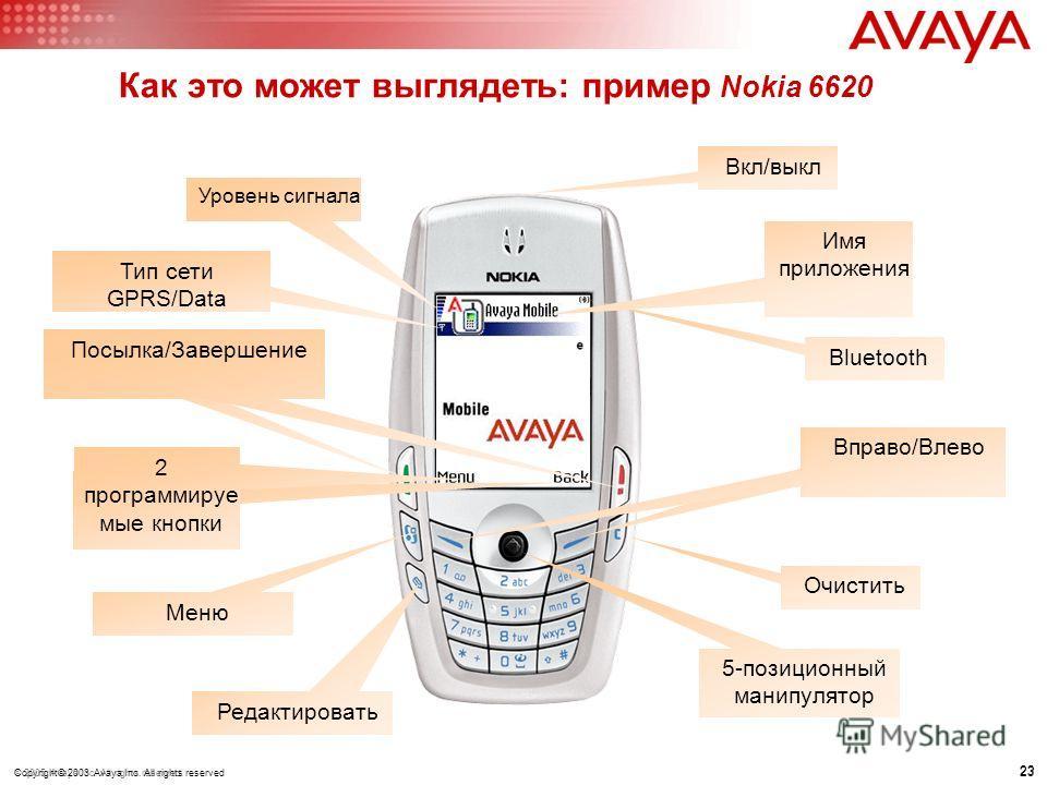 23 © 2005 Avaya Inc. All rights reserved. 23 Copyright© 2003 Avaya Inc. All rights reserved Как это может выглядеть: пример Nokia 6620 Вкл/выкл Bluetooth Имя приложения 2 – Softkey Menu/Buttons Тип сети GPRS/Data Call/Answer/ Hang-up Уровень сигнала