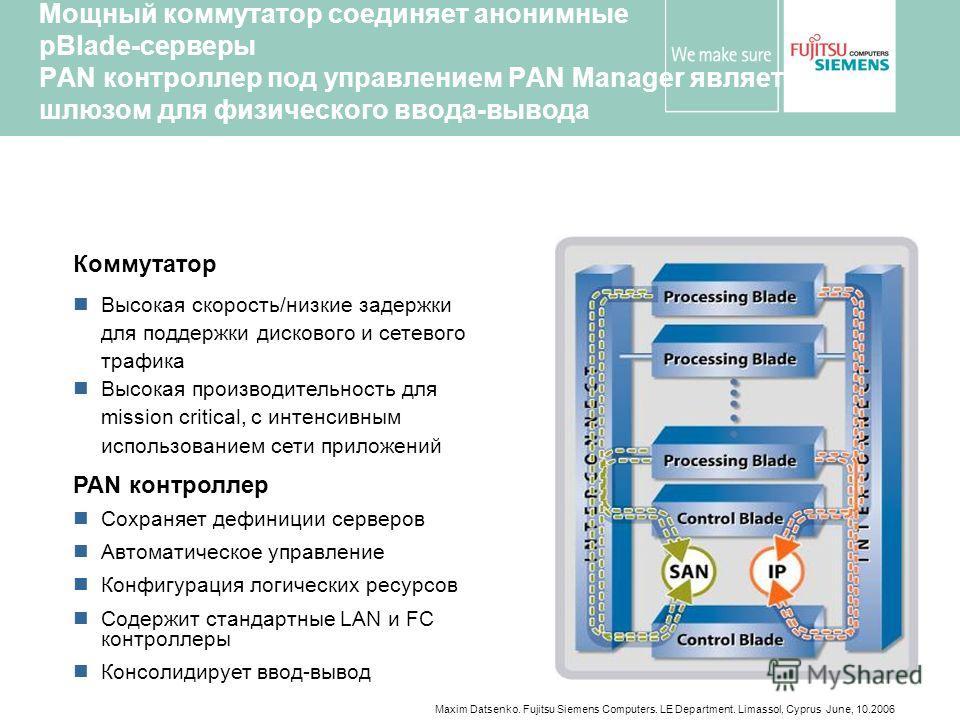 Maxim Datsenko. Fujitsu Siemens Computers. LE Department. Limassol, Cyprus June, 10.2006 Мощный коммутатор соединяет анонимные pBlade-серверы PAN контроллер под управлением PAN Manager является шлюзом для физического ввода-вывода … … … … PAN контролл