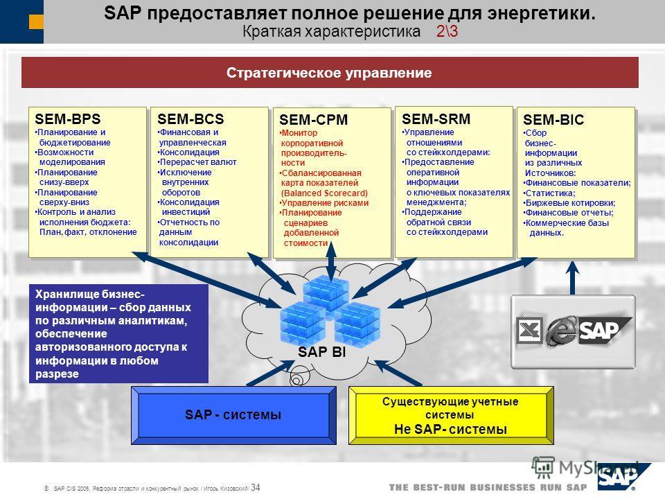 SAP CIS 2005, Реформа отрасли и конкурентный рынок / Игорь Кизовский/ 34 SAP предоставляет полное решение для энергетики. Краткая характеристика 2\3 SAP BI SEM-BIC Сбор бизнес- информации из различных Источников: Финансовые показатели; Статистика; Би