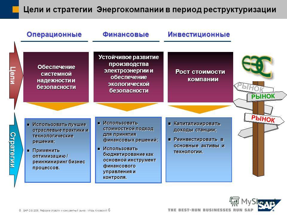 SAP CIS 2005, Реформа отрасли и конкурентный рынок / Игорь Кизовский/ 6 Цели и стратегии Энергокомпании в период реструктуризации Устойчивое развитие производства электроэнергии и обеспечение экологической безопасности Финансовые Использовать стоимос