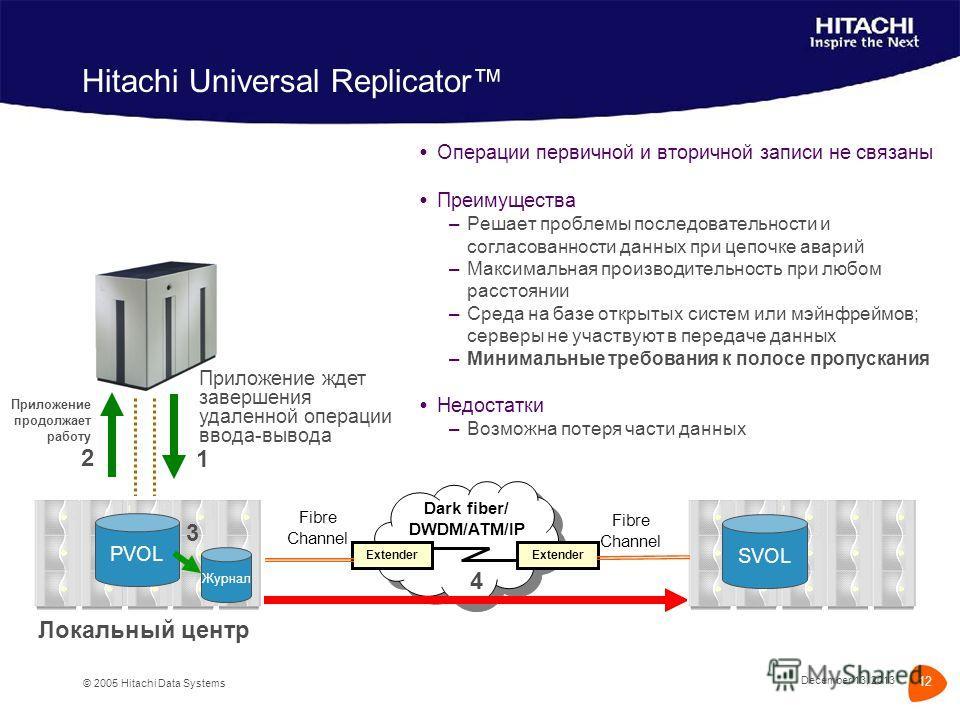 December 13, 2013 © 2005 Hitachi Data Systems 12 Dark fiber/ DWDM/ATM/IP Hitachi Universal Replicator Операции первичной и вторичной записи не связаны Преимущества –Решает проблемы последовательности и согласованности данных при цепочке аварий –Макси