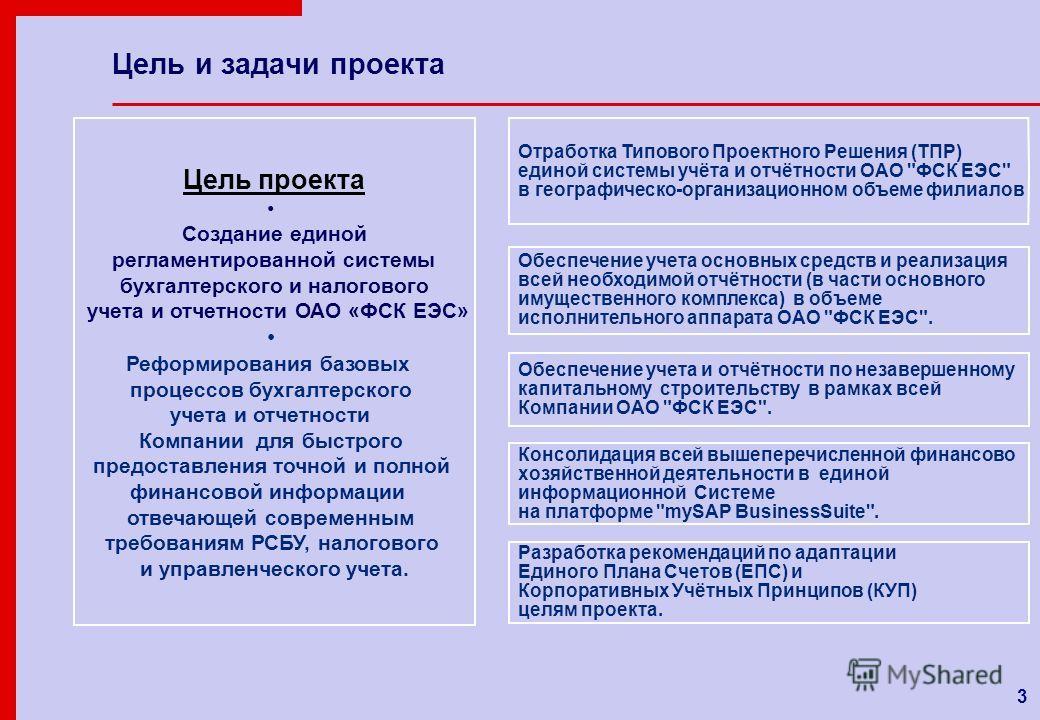 3 Цель и задачи проекта Отработка Типового Проектного Решения (ТПР) единой системы учёта и отчётности ОАО