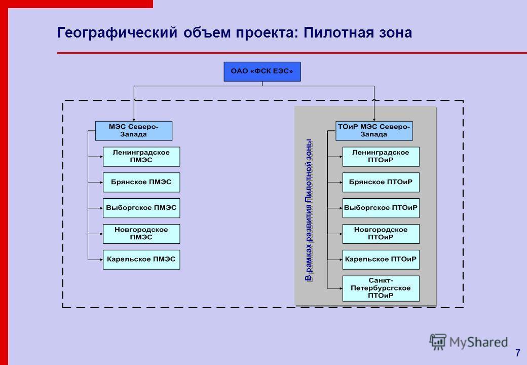 7 Географический объем проекта: Пилотная зона В рамках развития Пилотной зоны