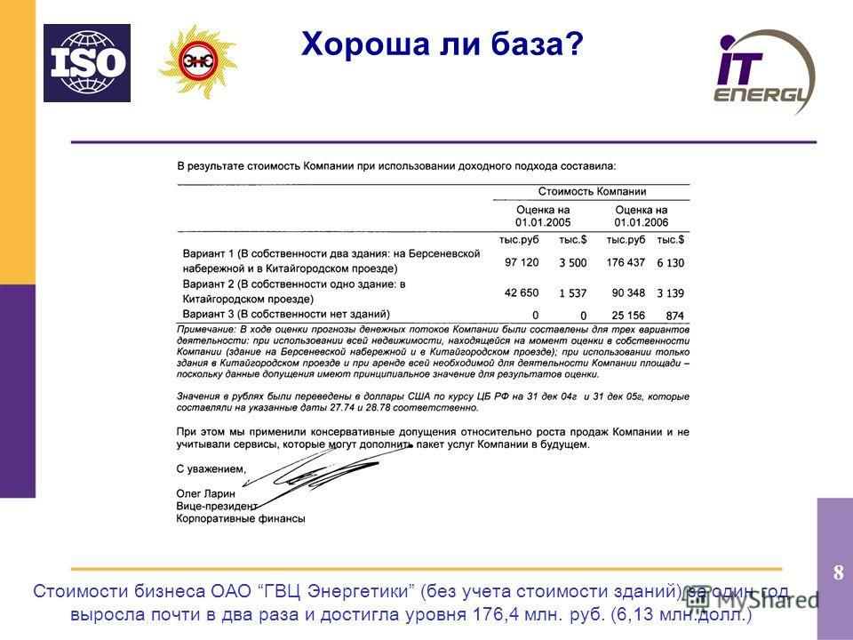 8 Хороша ли база? Стоимости бизнеса ОАО ГВЦ Энергетики (без учета стоимости зданий) за один год выросла почти в два раза и достигла уровня 176,4 млн. руб. (6,13 млн.долл.)