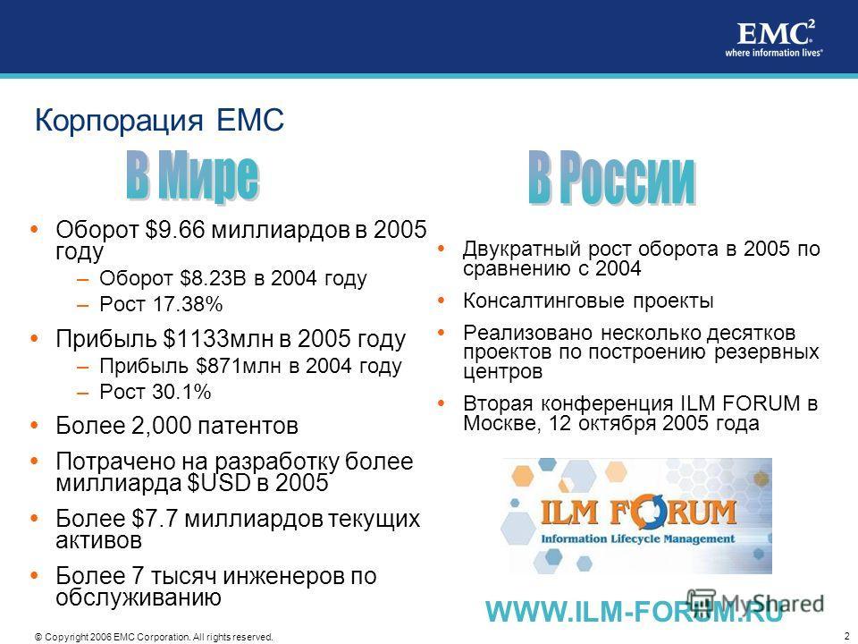 2 © Copyright 2006 EMC Corporation. All rights reserved. Корпорация EMC Оборот $9.66 миллиардов в 2005 году –Оборот $8.23B в 2004 году –Рост 17.38% Прибыль $1133млн в 2005 году –Прибыль $871млн в 2004 году –Рост 30.1% Более 2,000 патентов Потрачено н