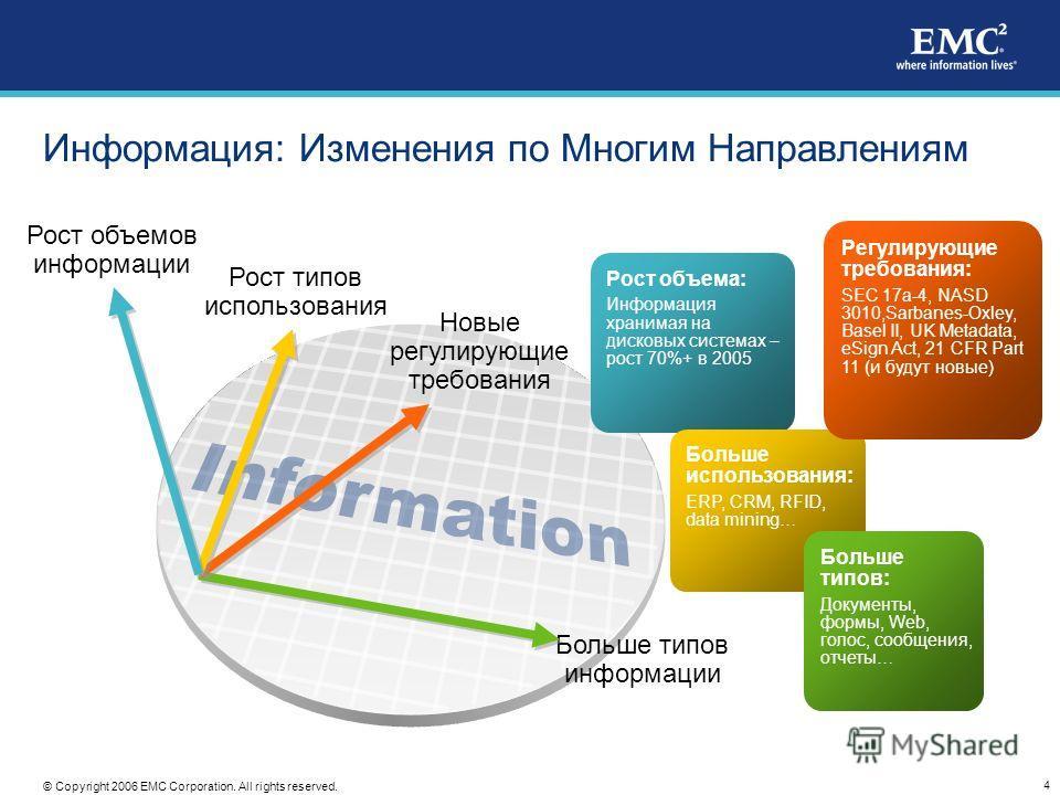 4 © Copyright 2006 EMC Corporation. All rights reserved. Рост объема: Информация хранимая на дисковых системах – рост 70%+ в 2005 Информация: Изменения по Многим Направлениям Больше использования: ERP, CRM, RFID, data mining… Больше типов информации