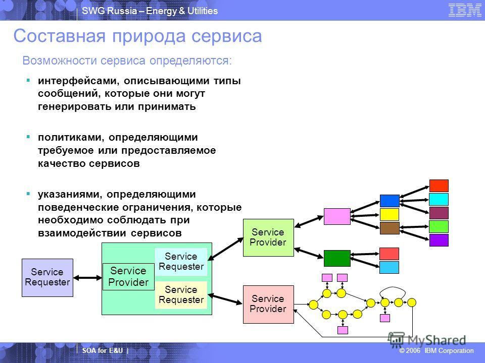 SWG Russia – Energy & Utilities SOA for E&U | © 2006 IBM Corporation Составная природа сервиса интерфейсами, описывающими типы сообщений, которые они могут генерировать или принимать политиками, определяющими требуемое или предоставляемое качество се
