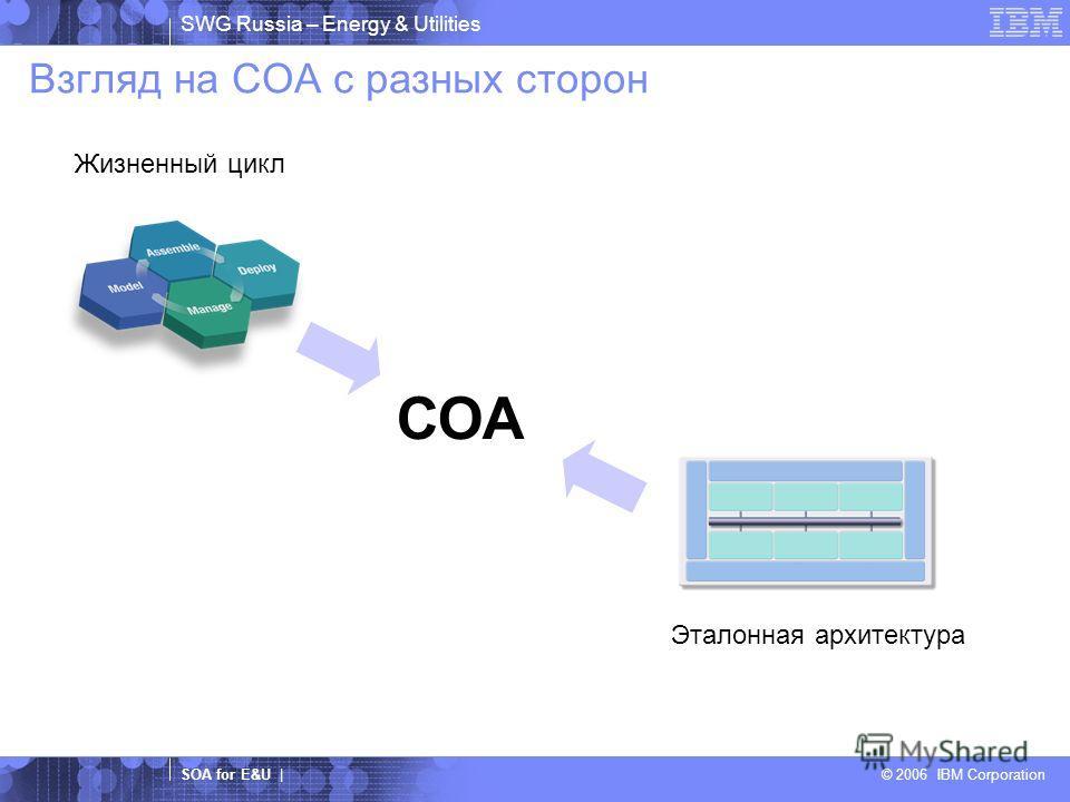 SWG Russia – Energy & Utilities SOA for E&U | © 2006 IBM Corporation Взгляд на СОА с разных сторон Жизненный цикл СОА Эталонная архитектура