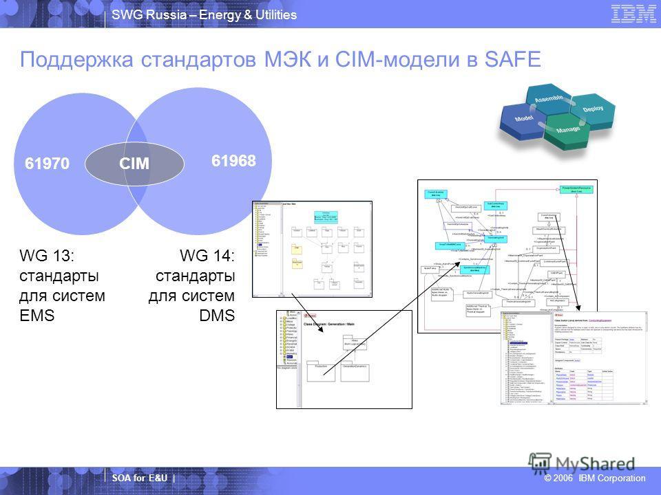 SWG Russia – Energy & Utilities SOA for E&U | © 2006 IBM Corporation Поддержка стандартов МЭК и CIM-модели в SAFE 61970 61968 CIM WG 13: стандарты для систем EMS WG 14: стандарты для систем DMS