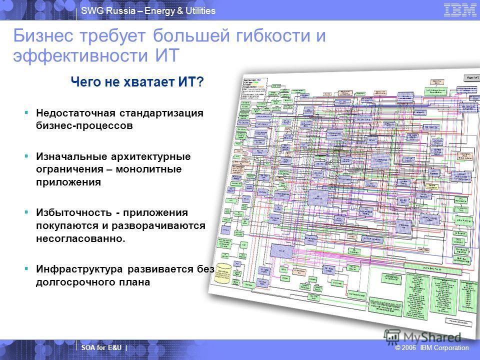 SWG Russia – Energy & Utilities SOA for E&U | © 2006 IBM Corporation Бизнес требует большей гибкости и эффективности ИТ Недостаточная стандартизация бизнес-процессов Изначальные архитектурные ограничения – монолитные приложения Избыточность - приложе