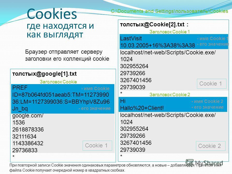 Заголовок Cookie 1 Заголовок Cookie 2 Cookies где находятся и как выглядят толстых@google[1].txt PREF ID=87b064fd051aeab5:TM=11273990 36:LM=1127399036:S=BBYhpV8Zu96 Jn_bq google.com/ 1536 2618878336 32111634 1143386432 29736833 * Cookie 1 Cookie 2 -