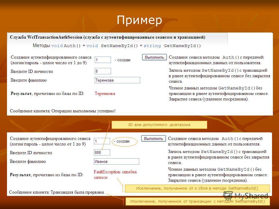 Пример ID вне допустимого диапазона Исключение, полученное от о сбоя в методе GetNameById() Исключение, полученное от транзакции с методом SetNameById()