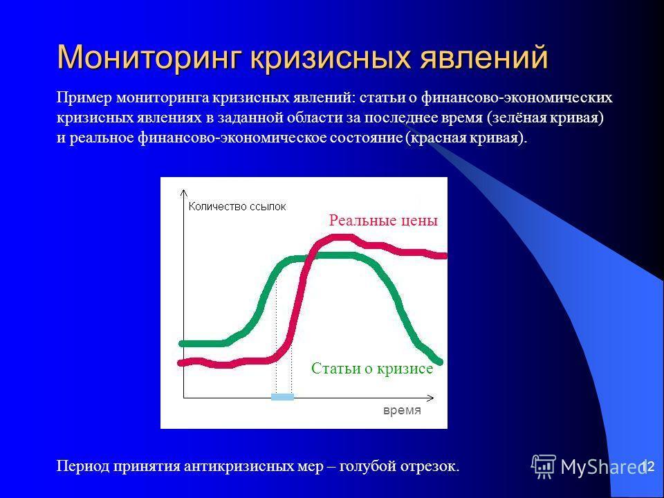 12 Мониторинг кризисных явлений Пример мониторинга кризисных явлений: статьи о финансово-экономических кризисных явлениях в заданной области за последнее время (зелёная кривая) и реальное финансово-экономическое состояние (красная кривая). Период при
